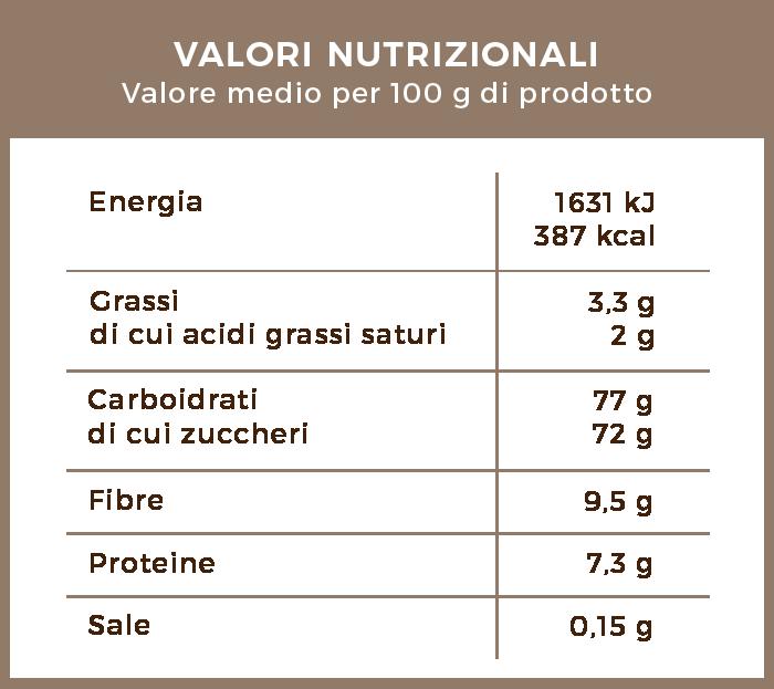 valori_nutrizionali_biologico_biociok
