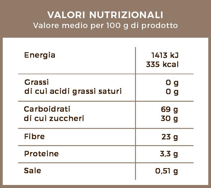 valori_nutrizionali_biologico_cicoria