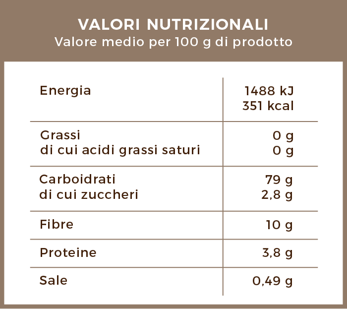 valori_nutrizionali_biologico_miscela_di_cereali