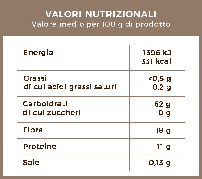 valori_nutrizionali_biologico_orzo_e_caffe