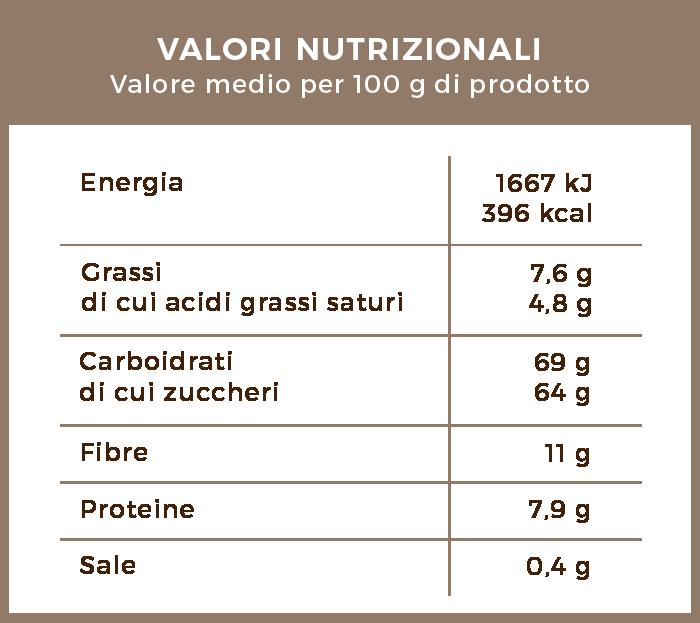 valori_nutrizionali_cacao_zuccherato