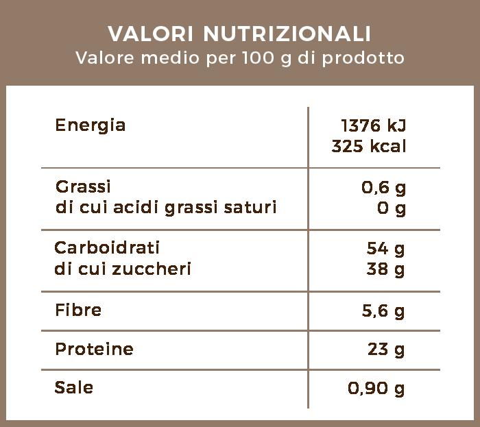 valori_nutrizionali_cappuccino_biologico_dolce_gusto