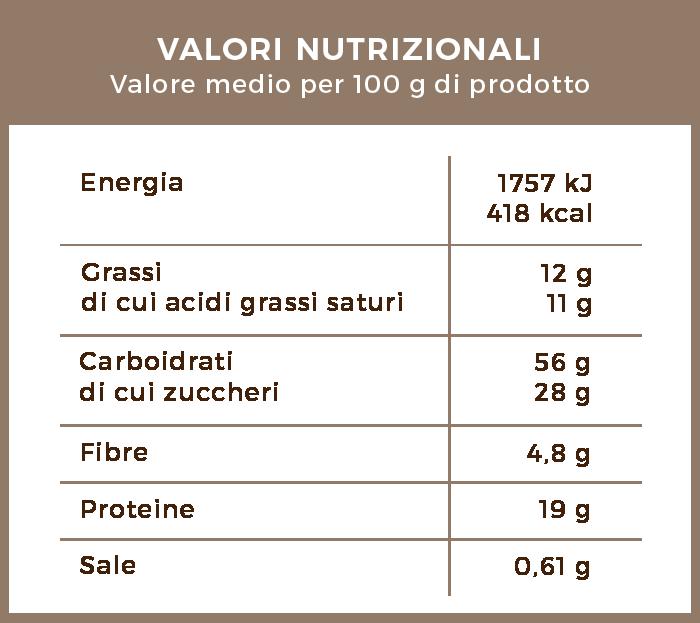 valori_nutrizionali_cappuccino_da_zuccherare