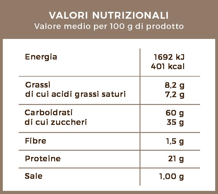valori_nutrizionali_cappuccino_orzo_da_zuccherare