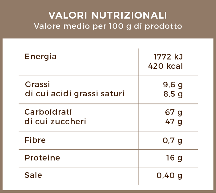 valori_nutrizionali_cappuccino_zuccherato