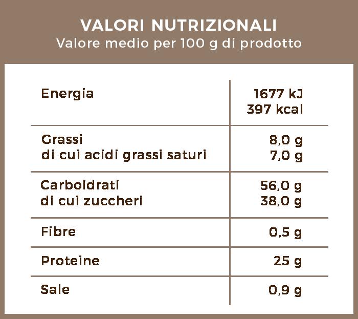 valori_nutrizionali_capsule_cortado_nespresso