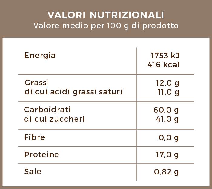 valori_nutrizionali_capsule_ginseng_caffe_dolce_gusto