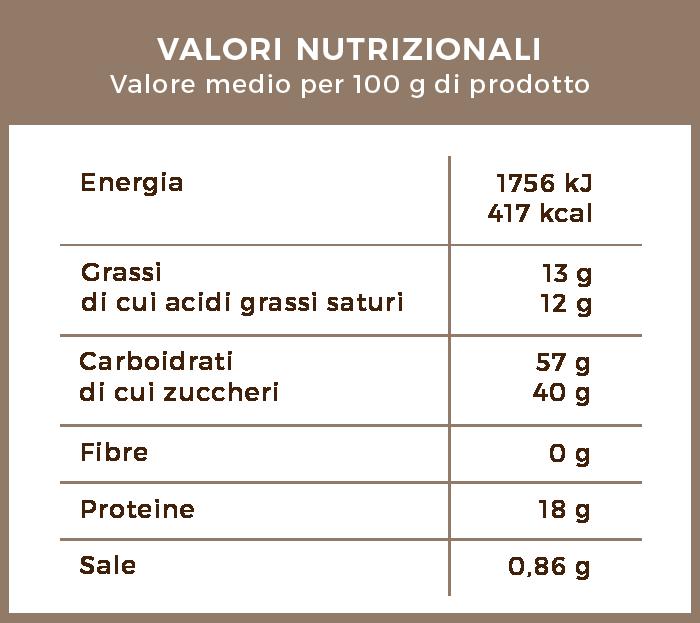 valori_nutrizionali_capsule_ginseng_caffe_nespresso