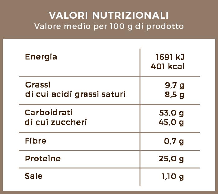 valori_nutrizionali_capsule_macchiato_cremoso_dolce_gusto