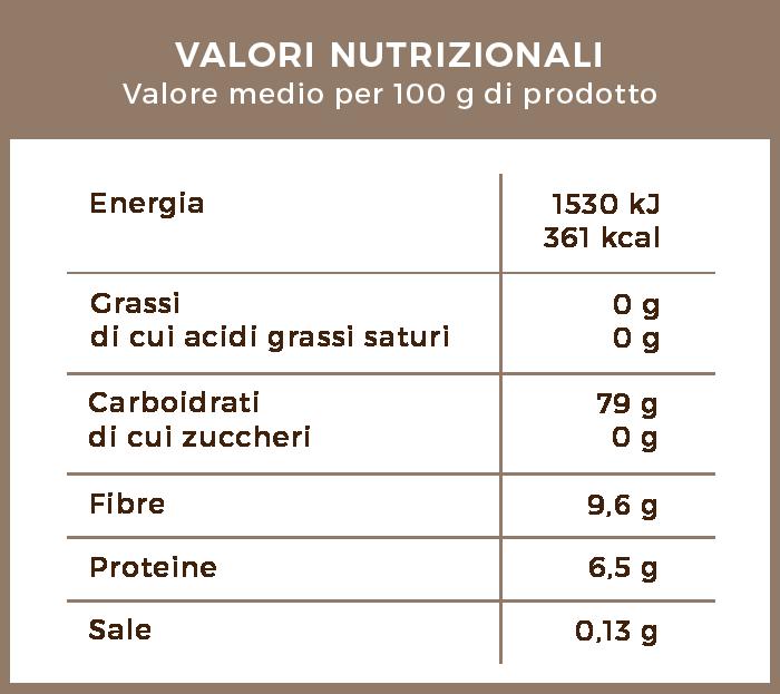 valori_nutrizionali_capsule_orzo_biologico_dolce_gusto