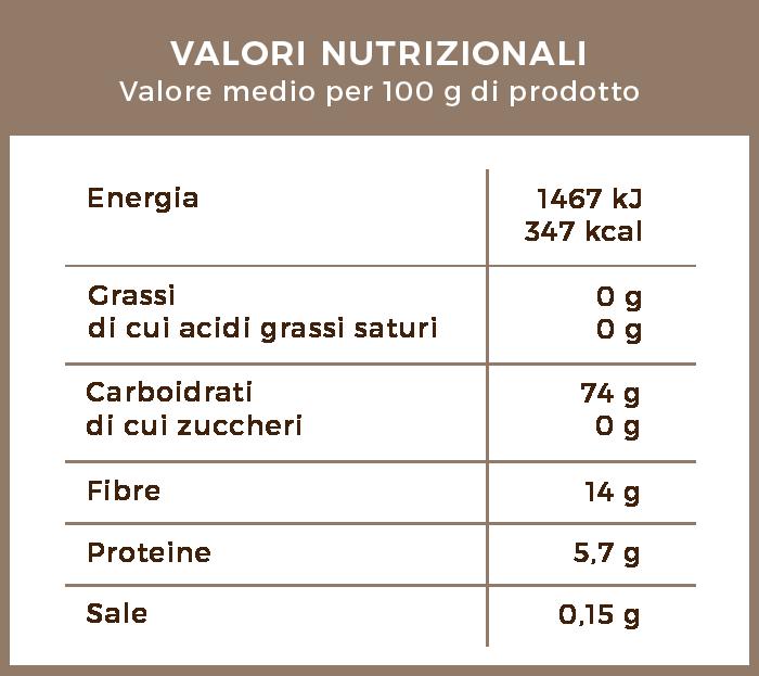 valori_nutrizionali_capsule_orzo_zenzero_arancia_dolce_gusto