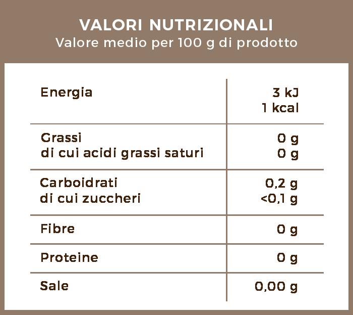 valori_nutrizionali_capsule_tisana_relax_dolce_gusto