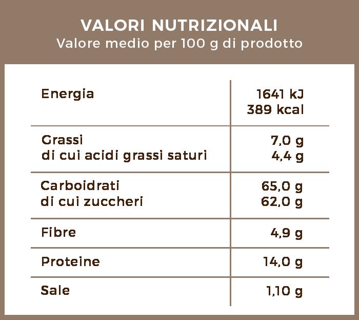 valori_nutrizionali_capusle_cioccolato_dolce_gusto