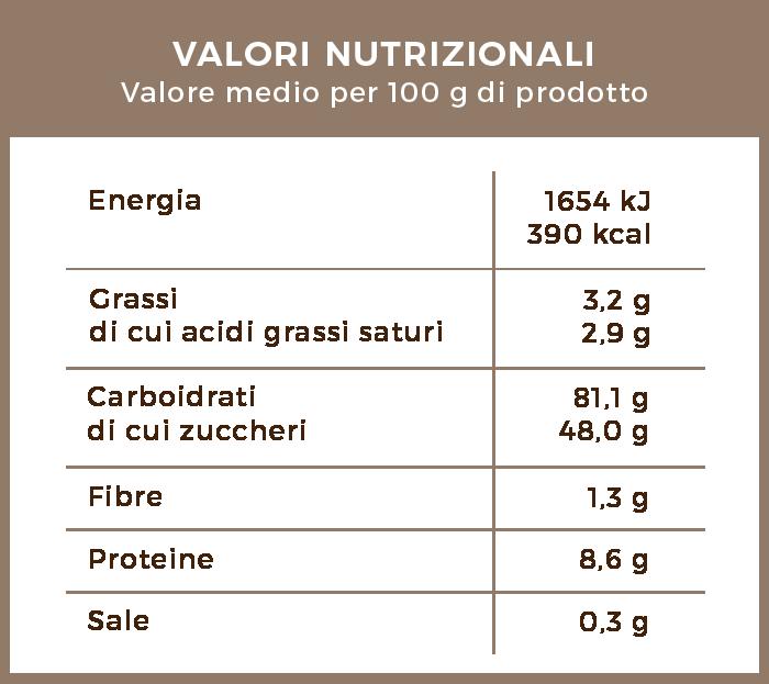 valori_nutrizionali_ginseng_orzo_solubile