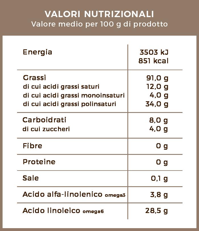 valori_nutrizionali_lecitina_di_soia