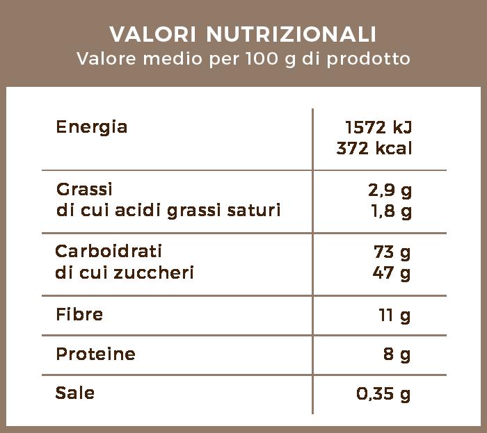 valori_nutrizionali_orzo_e_cacao_solubile
