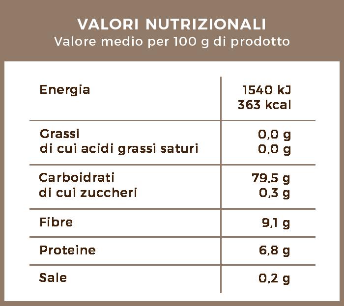 valori_nutrizionali_orzo_italiano_solubile