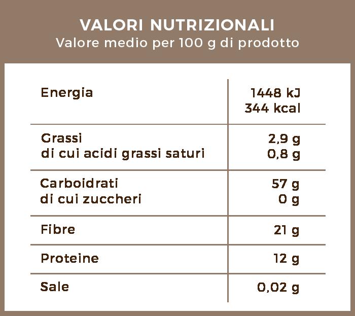 valori_nutrizionali_orzo_pupo_macinato