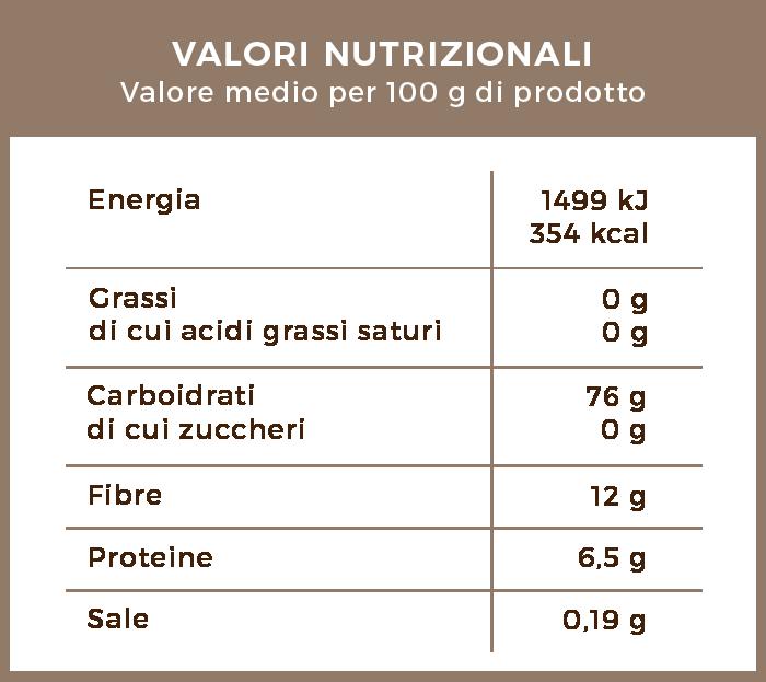 valori_nutrizionali_orzo_pupo_solubile