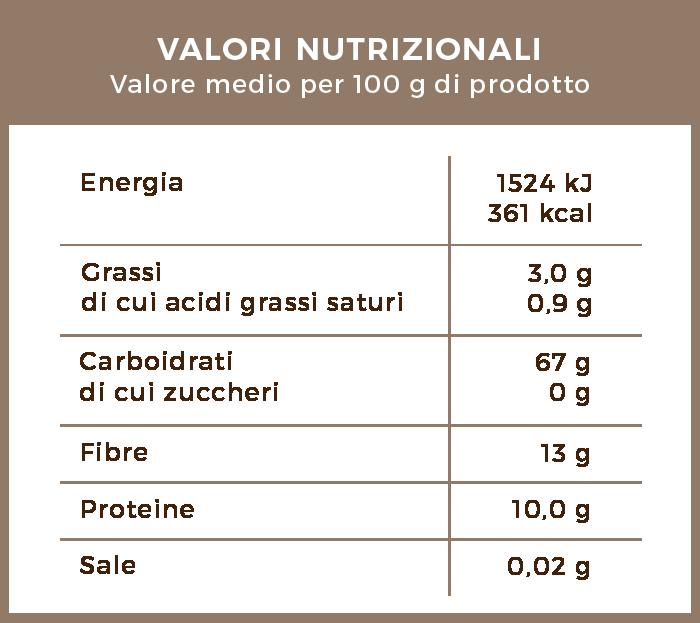 valori_nutrizionali_orzo_speciale_moka_macinato