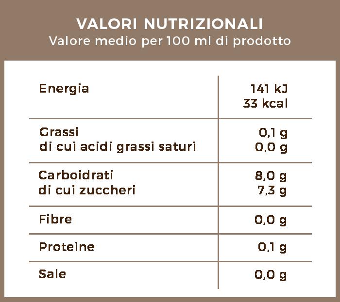 valori_nutrizionali_te_solubile _pesca